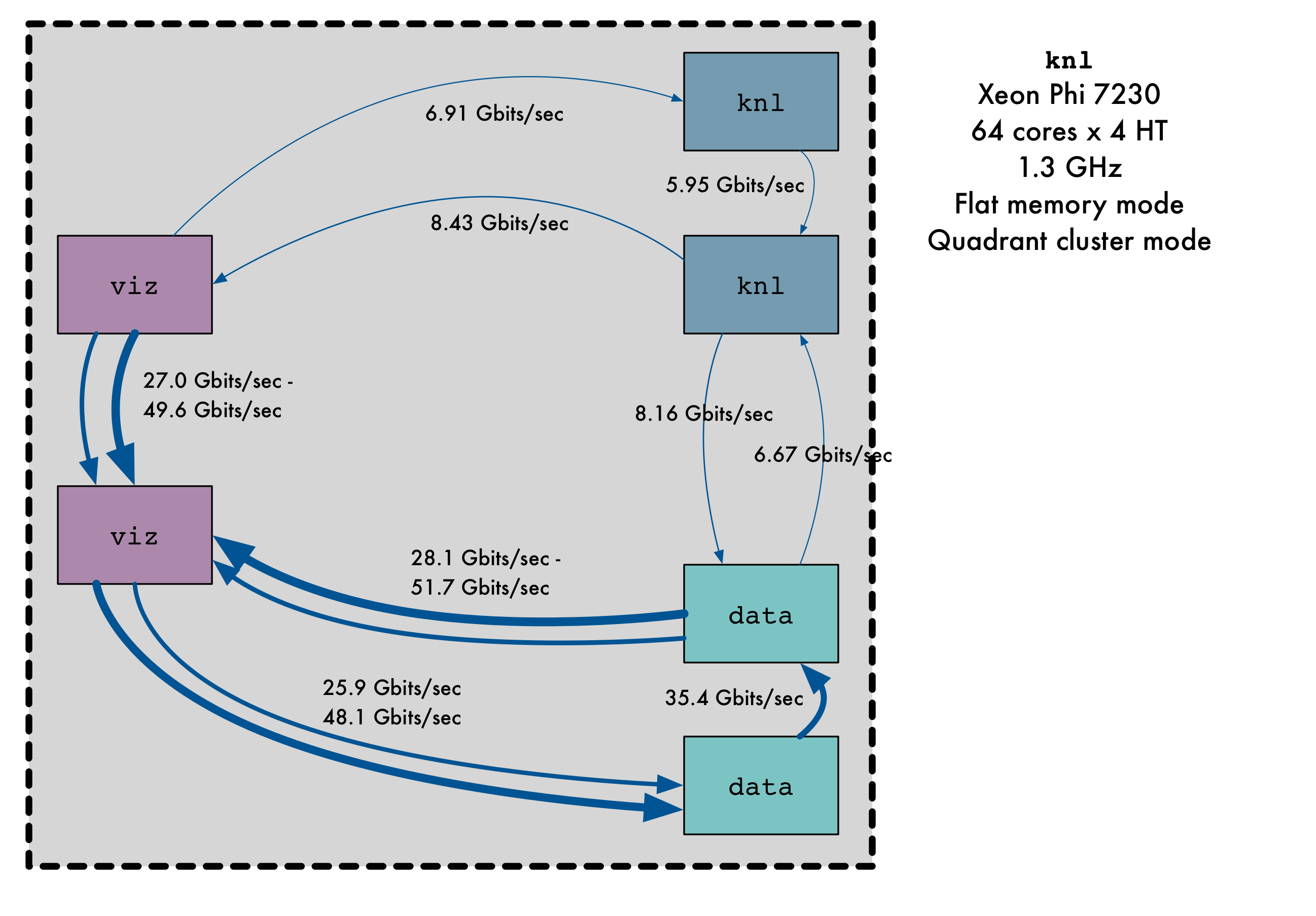 Planet Openstack Parts Of A Computer Diagram For Kids Kvm 4 Connections Julia